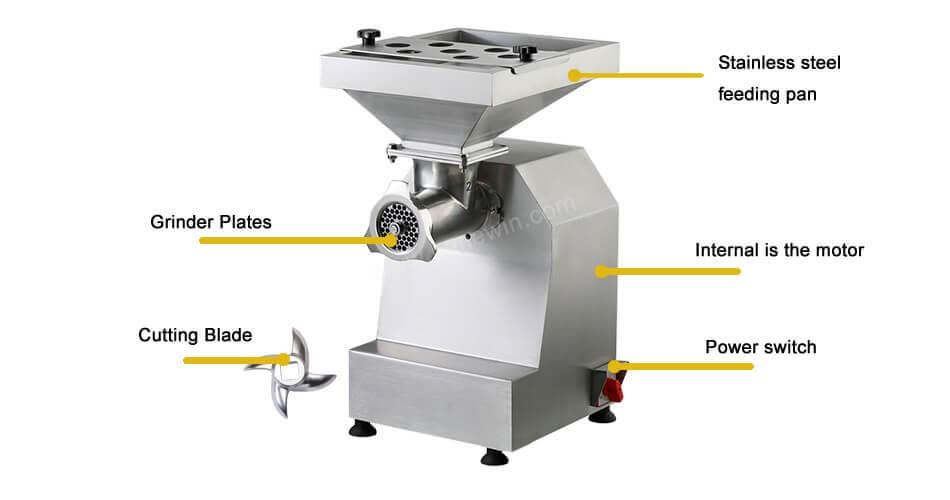 meat grinder analysis